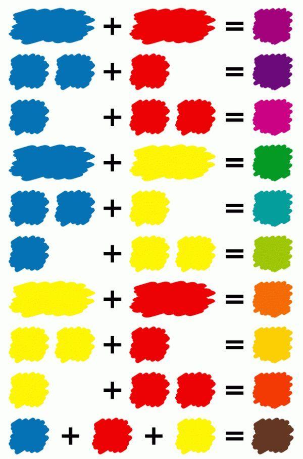 Three Colors Of Yellow And Red And Blue: Color Mix...