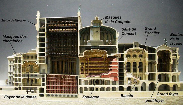 Grand Foyer Du Souss : Palais garnier paris opera house books pinterest