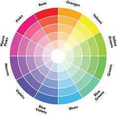 Las 25 mejores ideas sobre moda de la rueda de color en - Rueda de colores ...