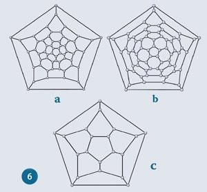 Figure 6 - Planar graphs of (a) C60 (b) C70 (c) C20