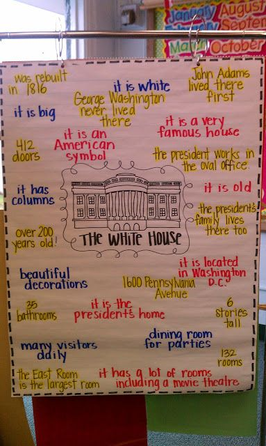 White House anchor chart: blue (schema), red (what they learned after reading their text book), & yellow (further information they researched)