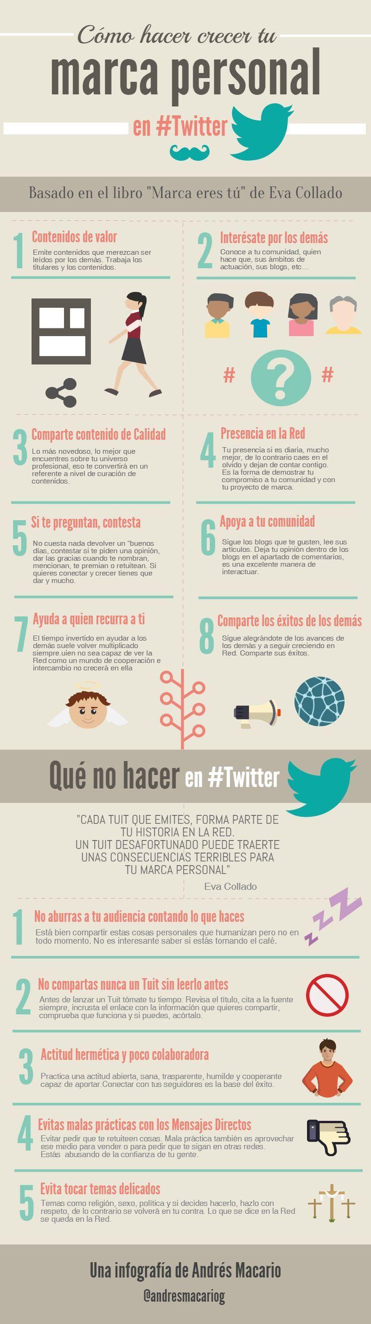 Marca personal en Twitter - Andres Macario (libro Eva…