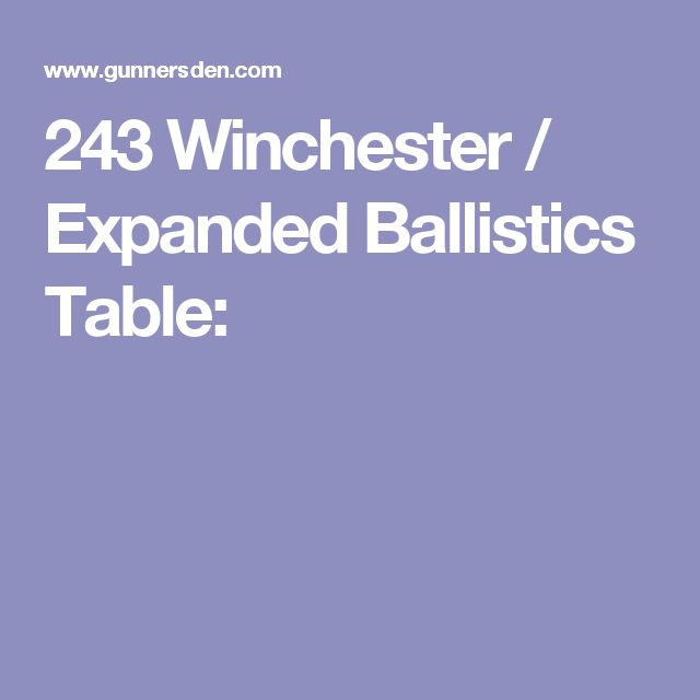 243 Winchester / Expanded Ballistics Table: