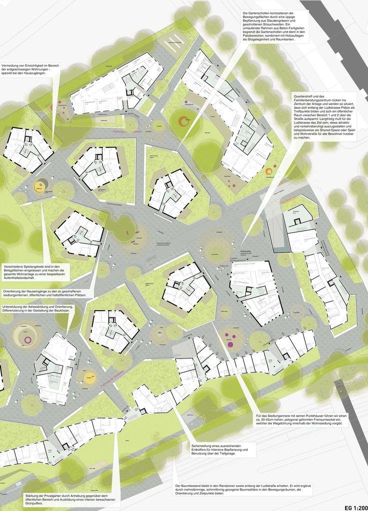 Ergebnis: Neubau Wohnsiedlung an der Ludlstraße...competitionline