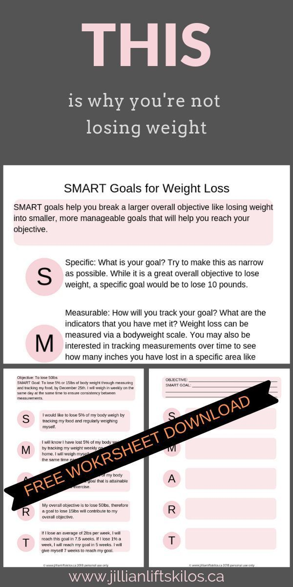 Pin On Weight Loss Help