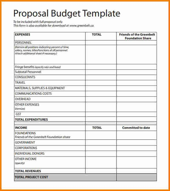 Budget Proposal Template Word In 2020 Budgeting Proposal Event