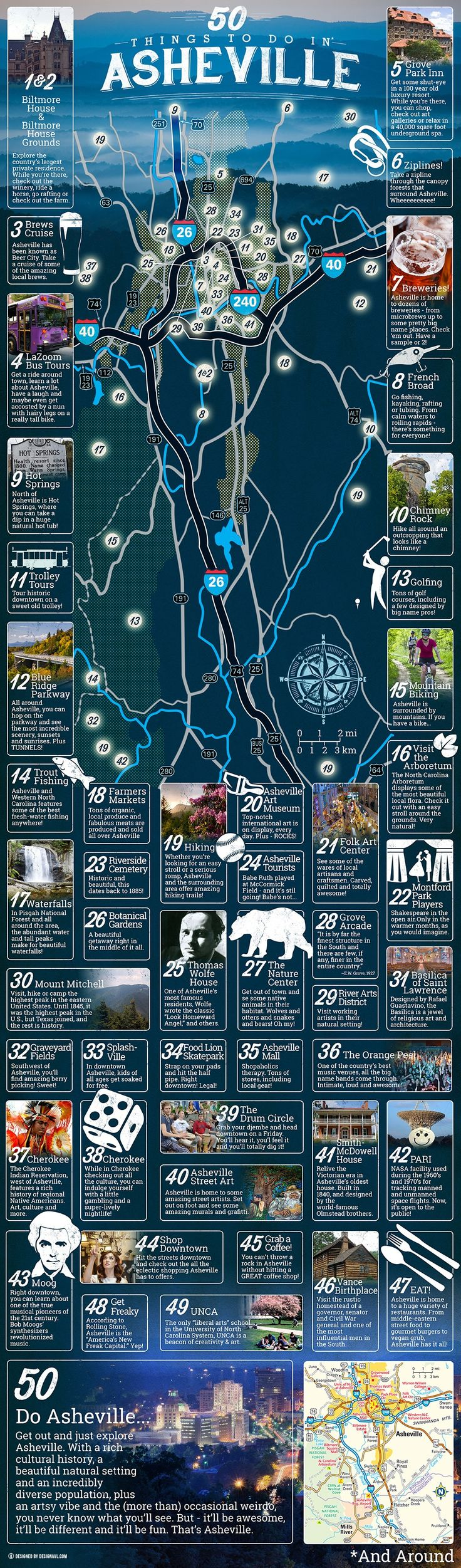 50 fun things to do in Asheville North Carolina. [infographic]
