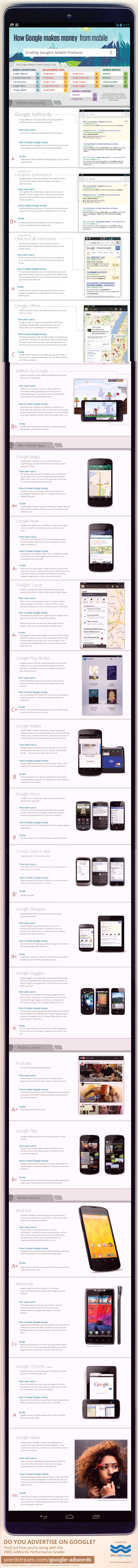 [#Infografica] Google e i suoi guadagni nel mondo #mobile