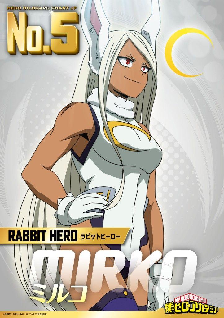 No 5 Pro Hero Rabbit Hero Mirko Hero Wallpaper Hero My Hero Academia Manga