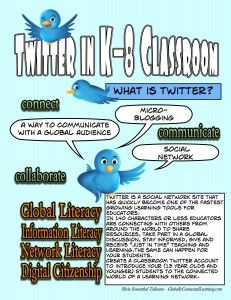 Twitter in K-8 Classroom by Silvia Rosenthal Tolisano Langwitches.org/blog