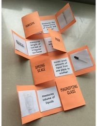 Science Tools foldable- great on it's own or in interactive notebooks!