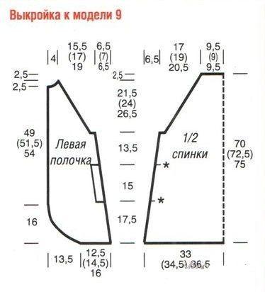 Объёмный жакет с планкой из косы | Шкатулочка для рукодельниц