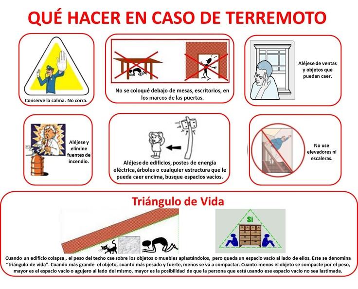 Qué hacer en caso de terremoto | emergencias | Pinterest