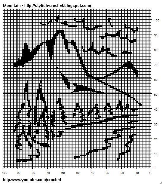 A Gazillion Free Filet Crochet Charts and Patterns