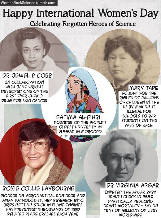 womenrockscience:      Happy International Women's Day everyone. Here we are celebrating lesser known women who have dramatically advanced science and humanity as a whole.
