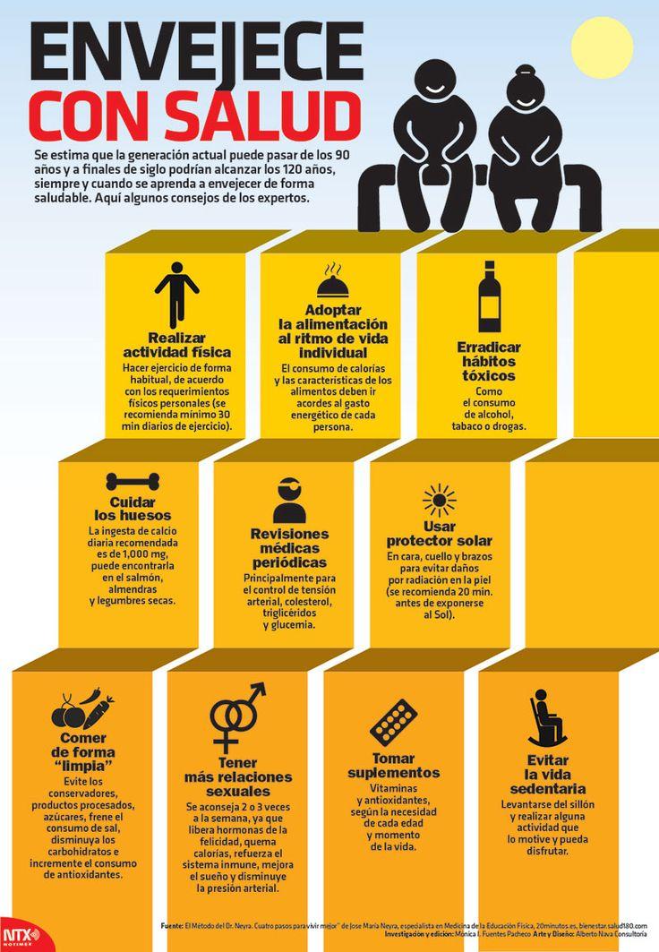 Fumar, beber alcohol, utilizar bloqueador solar, cuidar los huesos o tener más relaciones sexuales, son algunos de los consejos que expertos nos dan para envejecer de forma saludable. #Conoce todas las recomendaciones.  #Infographic