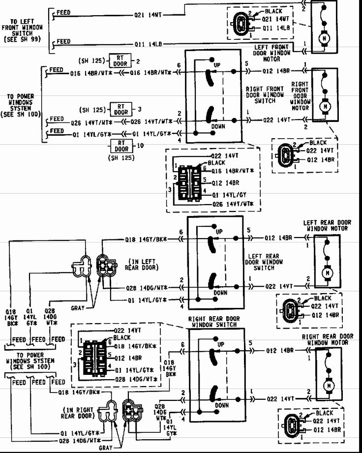 Inspirational 2005 Jeep Liberty Wiring Diagram In 2020