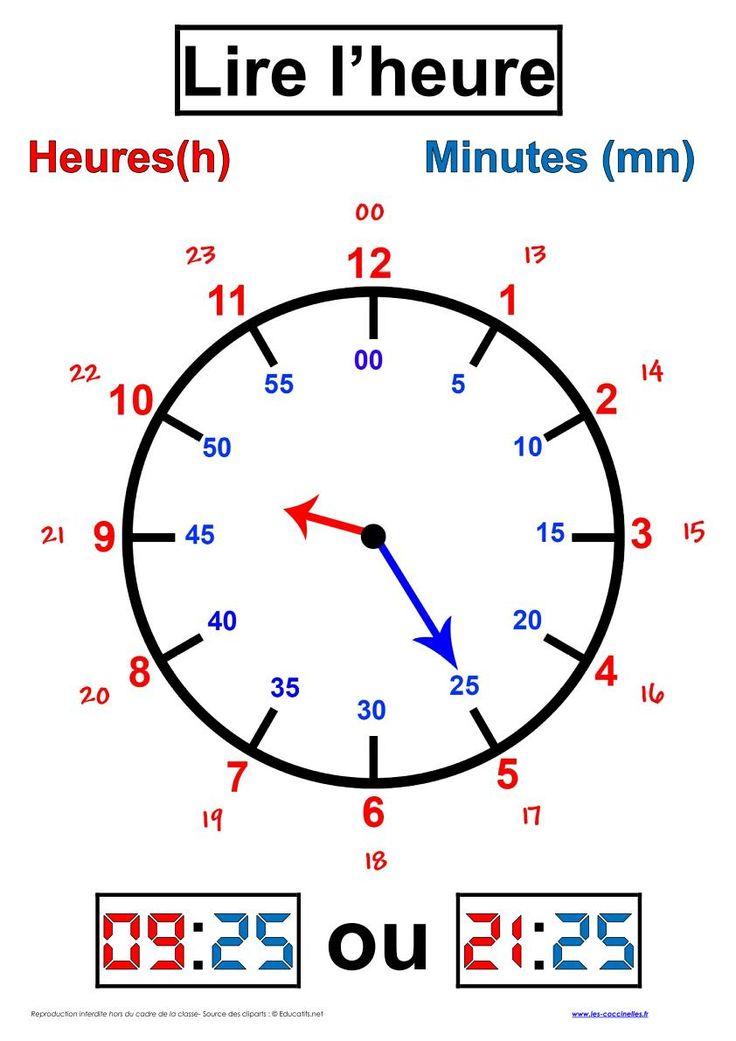 Préparation de la rentrée des classes CP CE1 CE2 ULIS SEGPA. Affichages mathématiques : numération - opérations - problèmes - bande numérique - monnaie - lecture de l'heure.