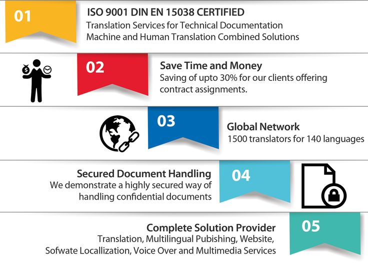 Some of the Documents we do for the public sector are:  1. Consent forms 2. Welfare Documentation 3. Legal and Certificate Translation 4. Medical Documents 5. Vaccination papers, 6. Advertisements, Announcements, etc  Lyric Labs ensures a consistent high quality translation across all languages using a secure environment that resulting in a quick, efficient and confidential service.