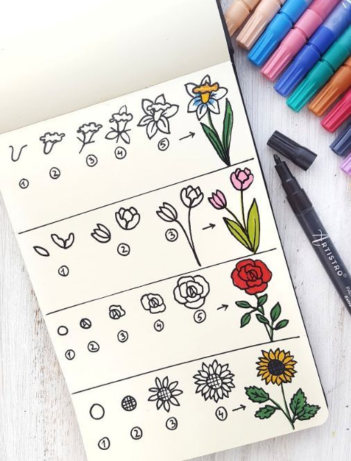 Learn how to draw flowers with Atristro. Step by step tutorial in how to draw fl… – diary / journal/ notebook