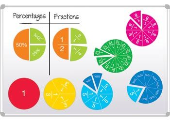 30 best images about Fraction Resources on Pinterest   Mental ...