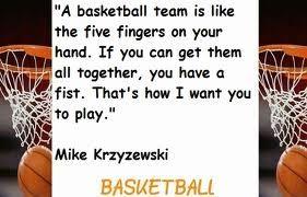 Basketball Is Life!!: Basketball Quotes
