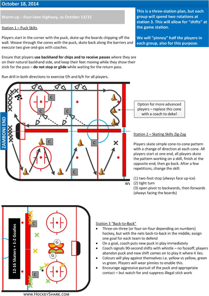 Early season full-ice plan for U8/Novice. Three stations including a small-area game.
