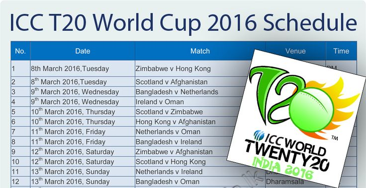 ICC T20 World Cup Schedule 2016: Fixtures Timings Time Table Squad