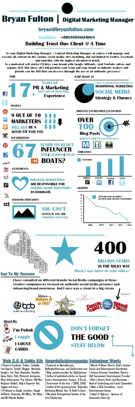 this is my infographic resume showing my offerings as a digital marketing manager if you