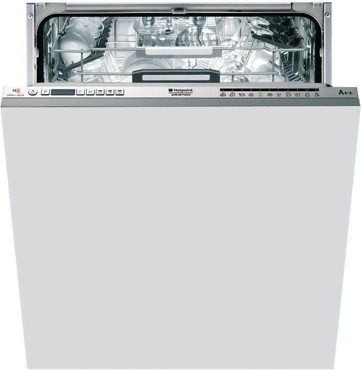 CzesciAGD : Cz. I – Jak wybrać zmywarkę – podział urządzeń