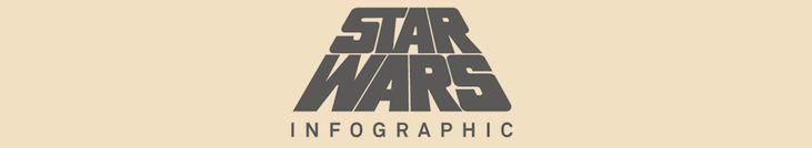 Une infographie pour le plaisir : 28 ans de livres/films et l'histoire de l'empire sur une même page.