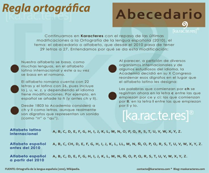 251 best ¿Cómo se escribe? images on Pinterest | Vocabulary, Its you ...
