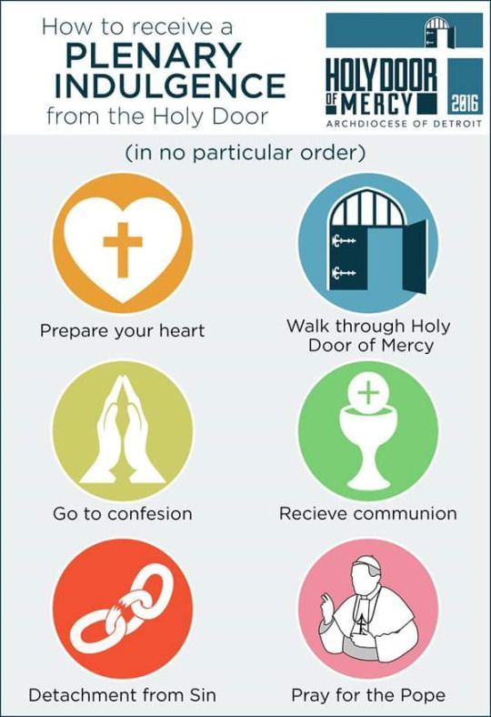 How to receive a PLENARY INDULGENCE in the Holy Year of Mercy