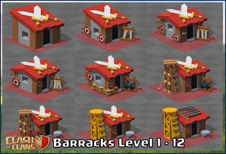 3D Model Of Clash Clans Barracks Level - 3D Model