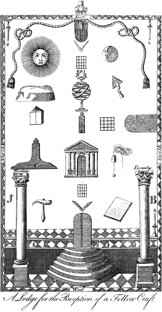 Plate facing p. 24: A Lodge for the Reception of a Fellow Craft. Outside border measurements: 9.3 cm. x 15.6 cm. [ 58 ] Explanation of Plate III. A true Plan of a Lodge for the Reception of a Fellow-Craft. 1. The column Jakin. 2. The column Boaz. 3. The seven steps to ascend the temple. 4. The Mosaic pavement. 5. The western gate. 6. The mallet. 7. The rule. 8. The floor to be delineated upon. 9. The est window. 10. The level. 11. The perpendicular, or plumb-line. 12. The portal of the…