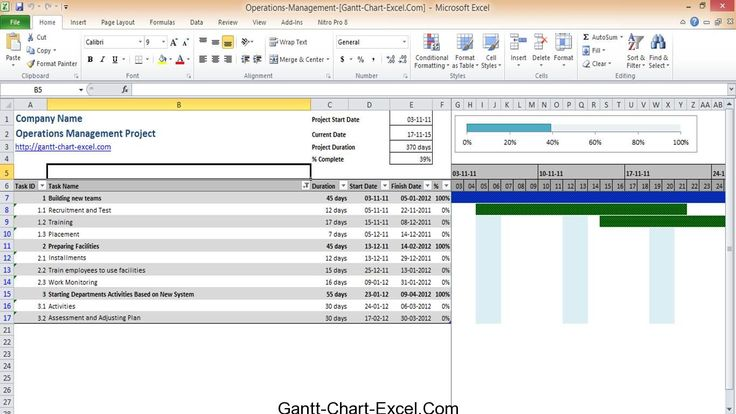 By using our gantt chart excel 2010, you can easily creating operation management project plan gantt chart excel template, just by adjusting them into the provided table and worksheets. Even if you need to elaborate your plan in a forum, you can easily copy and paste the gantt chart excel 2010 to powerpoint software so