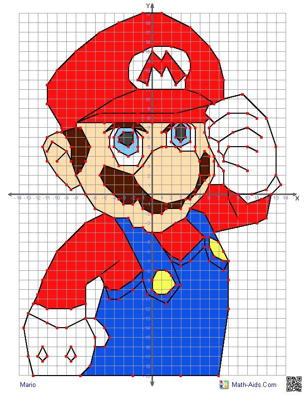 coordinate graphing cartoon characters