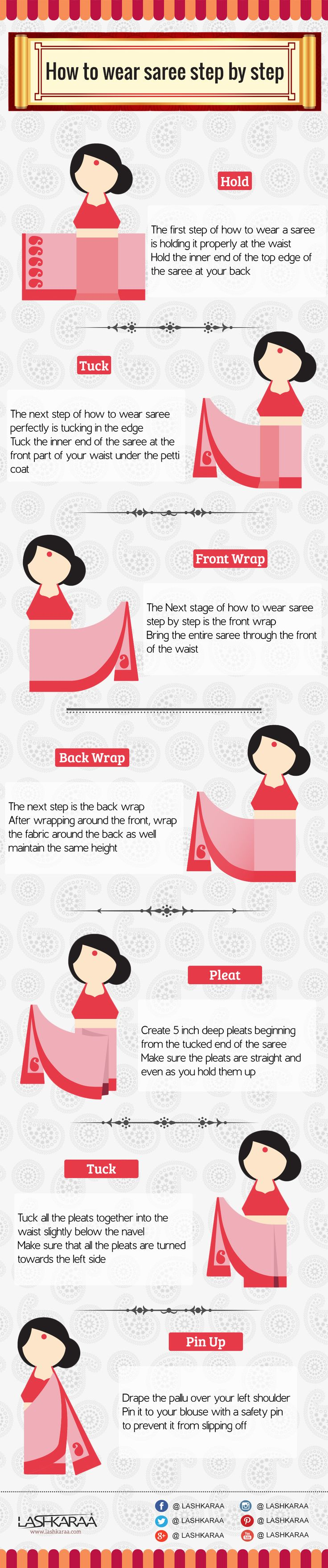 Wearing a saree for the first time is always complicated, especially for a party. Checkout our simple infographic to learn how to wear saree step by step.