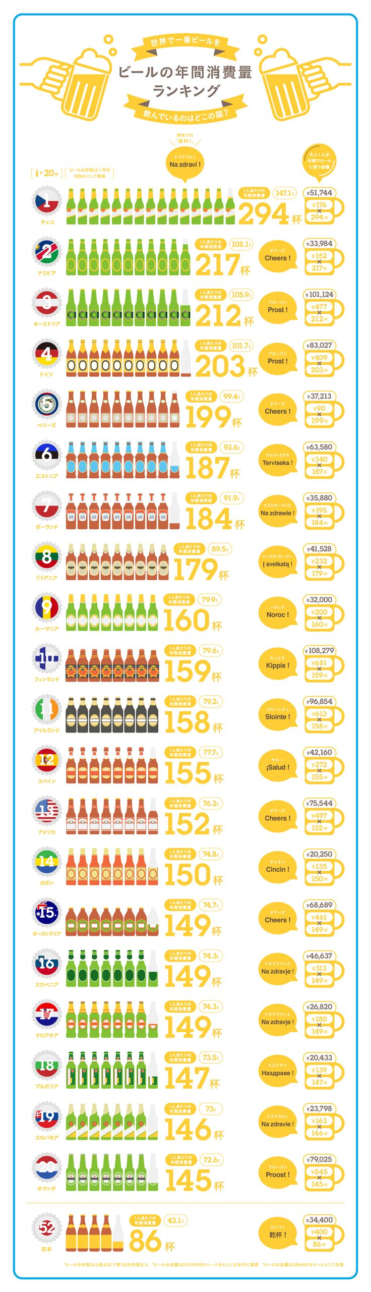 http://www.ana.co.jp/travelandlife/infographics/vol05/