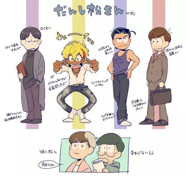 Osomatsu-san. Matsuno brothers become girlymatsu (Todomatsu and Choromatsu wouldn't be all that different haha)