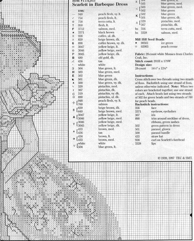 Schema punto croce Vestito Rossella   3-5
