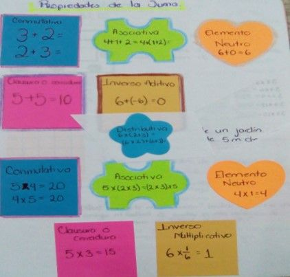 Competencias del curso Distingue las características de las propuestas teóricas metodológicas para la enseñanza de la aritmética en la escuela primaria. Identifica los obstáculos en la enseñanza y el aprendizaje de la aritmética en la escuela primaria y diseña ambientes de aprendizaje.   Relaciona los saberes aritméticos formales con los contenidos del eje sentido numérico y pensamiento algebraico.