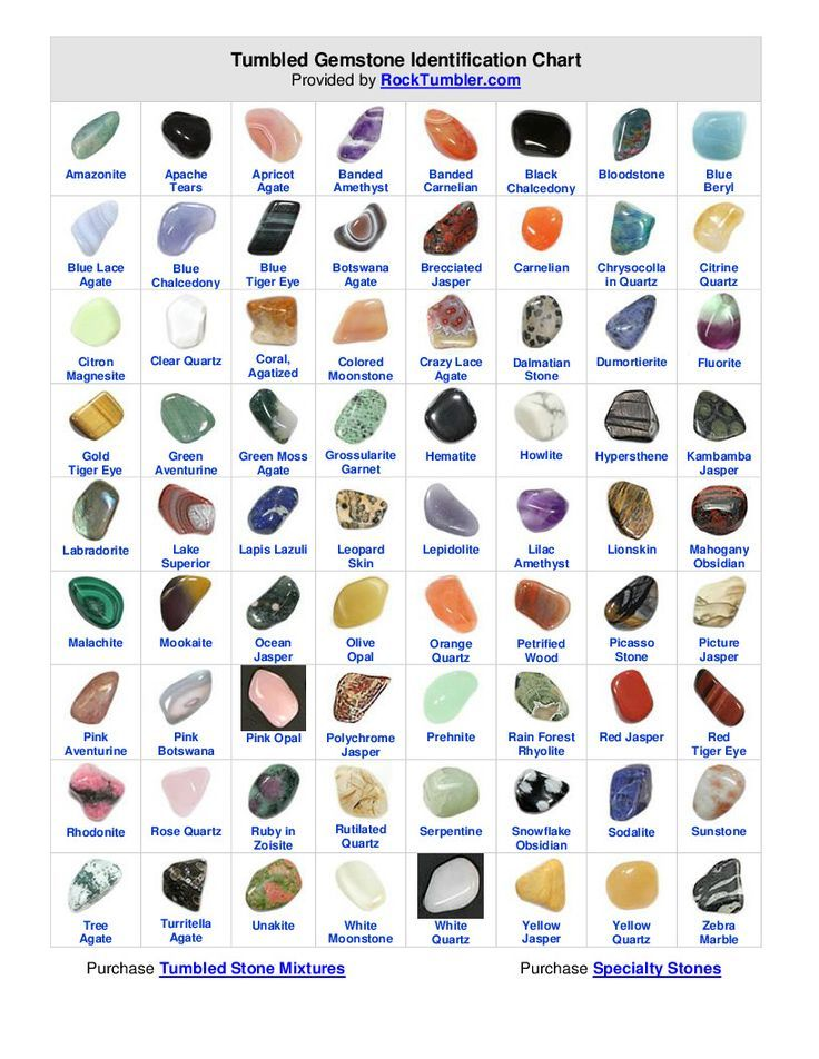 Tumbled Gemstone Identification Chart Converted From Printable Pdf