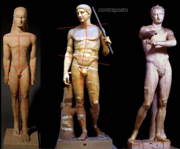 Griekse cultuur: Griekse beeldhouwkunst Inde klassieke periodetoonden de beelden een beheerste beweging en harmonie tussen spanning en ontspanning. Hierbij werd decontraposto toegepast: een natuurlijke, ontspannen houding met een standbeen en een 'speelbeen'. De rug krijgt in die houding een lichte kromming. Men hield nu meer rekening met verschillende aanzichten: een beeld kon nu van alle kanten bekeken worden, het was niet meeralleen bedoeld omvanuit een frontale positie te worden…