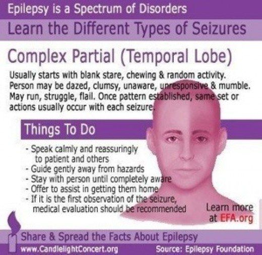 Living with simple and complex partial seizures of the temporal lobe. Great article for care takers and family members.