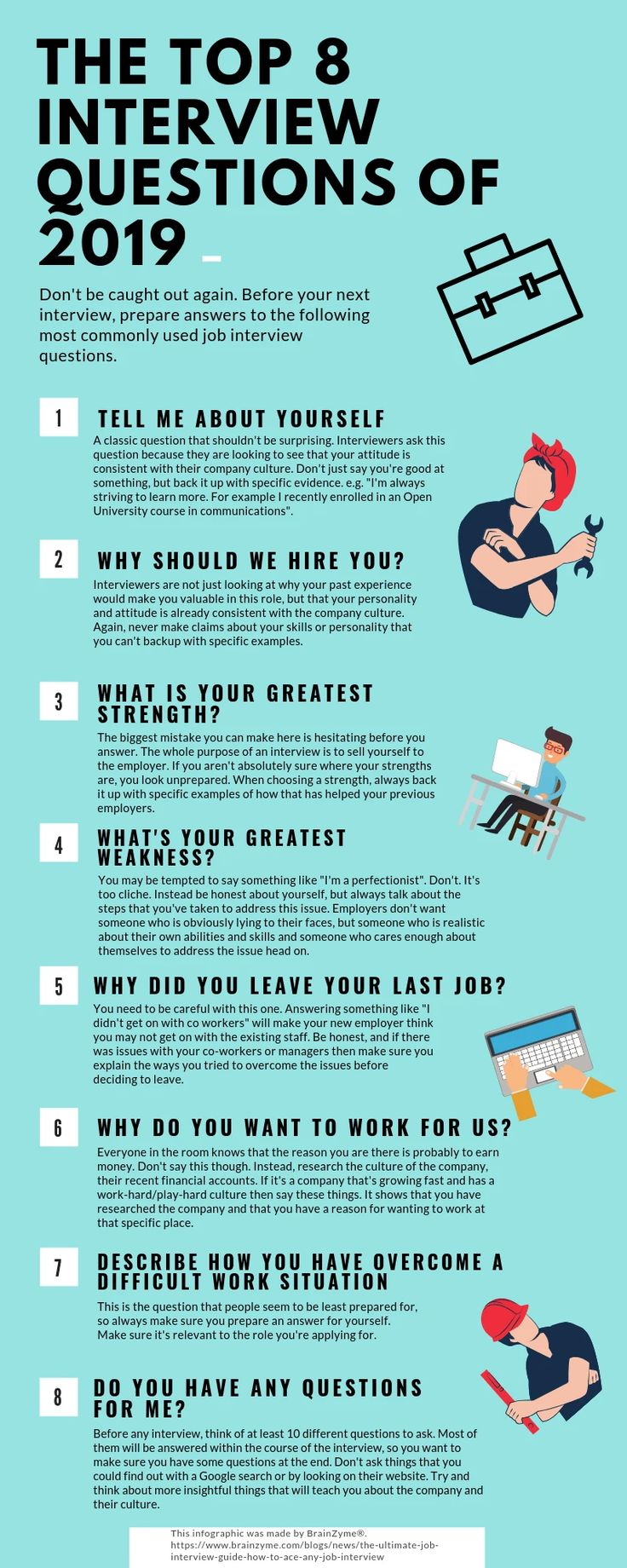 Job Interview Tips A StepByStep Guide for Acing Job