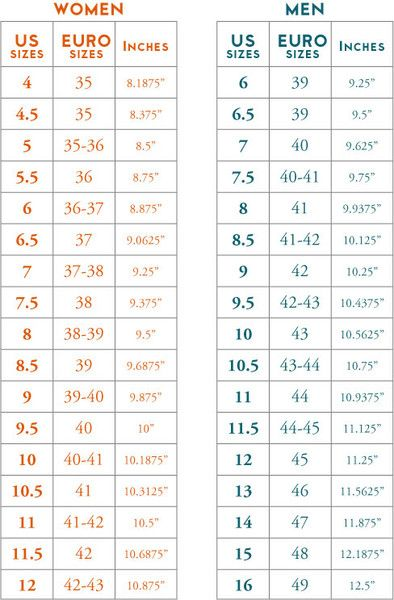 shoe size conversion chart, inches to usa size women & men