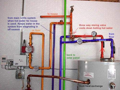 37 best hydronic heating systems images on pinterest for Best heating system for new home