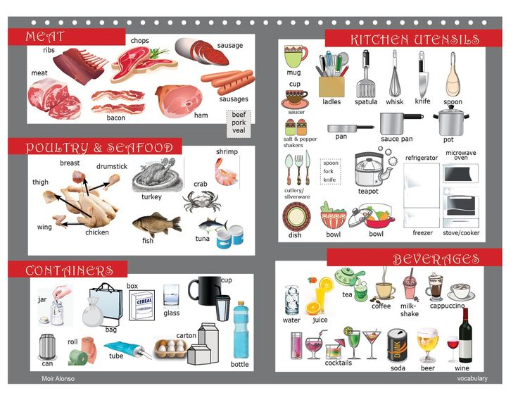 English food words list bolla 70 best english food images on class ibookread Download