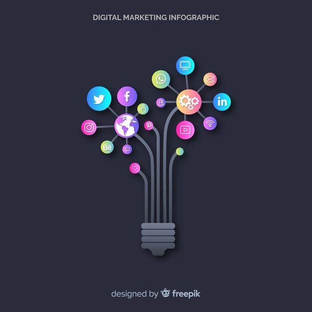 download digital marketing infographic for free infographic marketing digital marketing infographic pinterest